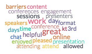 A word cloud shows the following words: barriers, content, conferences, engagement, sessions, presenters, speakers, work, day, format, days, time, conference, KT, 3rd, chat, helpful, great, enjoyed, pleased, online, presentation, attending, attend, allowed